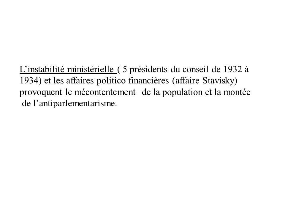 Linstabilité ministérielle ( 5 présidents du conseil de 1932 à 1934) et les affaires politico financières (affaire Stavisky) provoquent le mécontentement de la population et la montée de lantiparlementarisme.