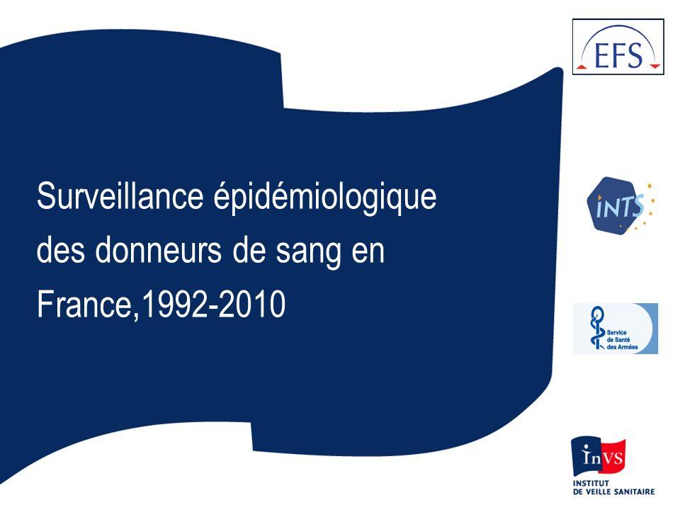 Facteurs de risque des donneurs confirmés positifs pour lHTLV-II 1992-2010 Source : InVS, INTS, EFS, CTSA mi 1991-2010 : 20 HTLV-II 6 originaires du Vietnam (dont 2 usagers de drogue et 1 partenaire dUDI) 5 ont eu des partenaires originaires dAfrique sub-saharienne (FM) 2 ancien usagers de drogues (1 GB et 1 FM) 2 originaires dAfrique sub-saharienne 1 originaire des Antilles (co-infection HTLV-I et II) 1 originaire du Mexique 1 contaminé par allaitement (mère italienne UDIV) 2 aucun facteur de risque retrouvé (FM)
