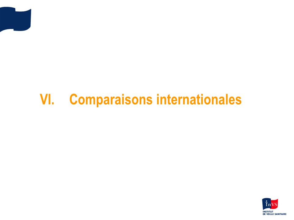 VI.Comparaisons internationales