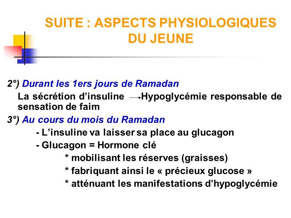 SUITE : ASPECTS PHYSIOLOGIQUES DU JEUNE 2°) Durant les 1ers jours de Ramadan La sécrétion dinsuline Hypoglycémie responsable de sensation de faim 3°)