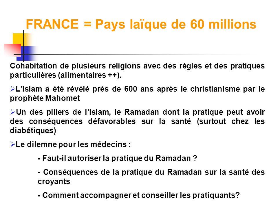 LISLAM = 2 ème religion en France (environ 4 à 6 millions de fidèles) Après le catholicisme (30 millions) Avant : - le bouddhisme (600 000) - le judaïsme (525 000) Estimation car recensement des fidèles dune religion interdit en France (loi de 1872)