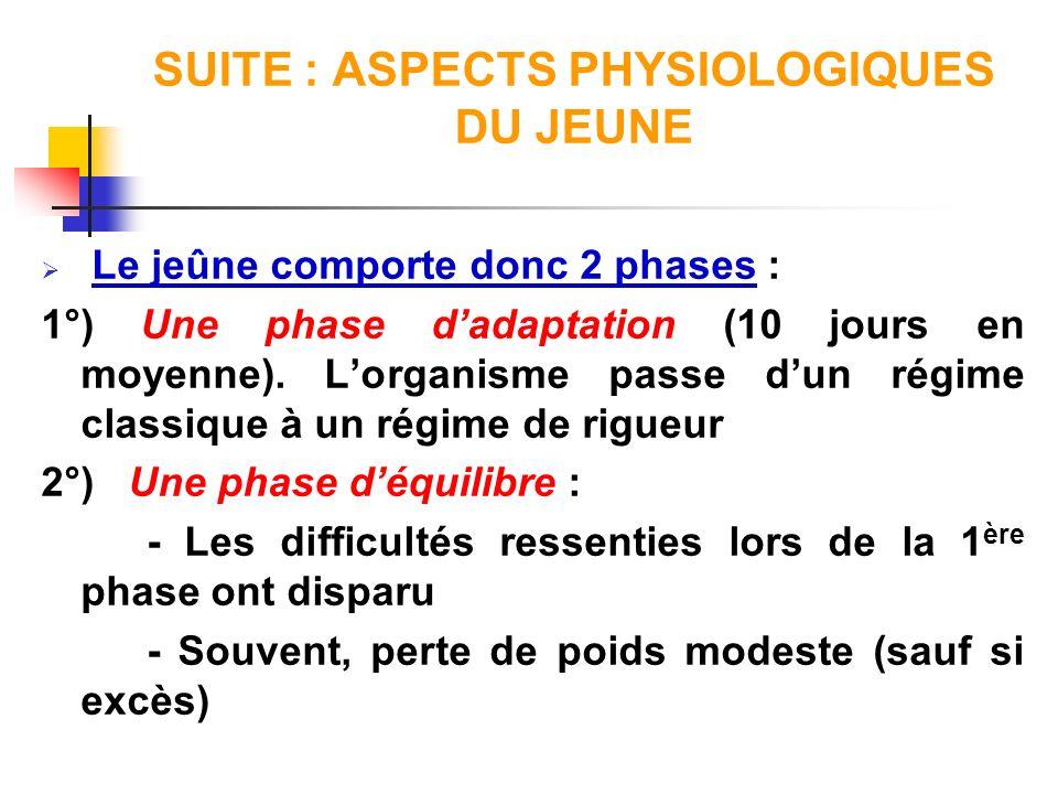 SUITE : ASPECTS PHYSIOLOGIQUES DU JEUNE Le jeûne comporte donc 2 phases : 1°) Une phase dadaptation (10 jours en moyenne). Lorganisme passe dun régime