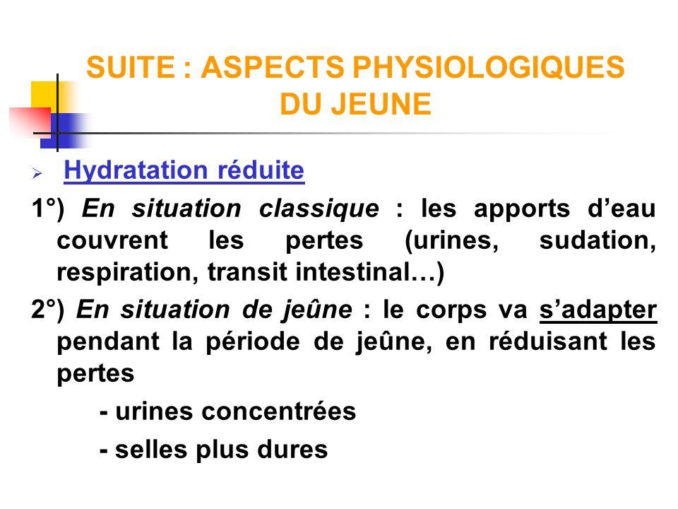 SUITE : ASPECTS PHYSIOLOGIQUES DU JEUNE Hydratation réduite 1°) En situation classique : les apports deau couvrent les pertes (urines, sudation, respi