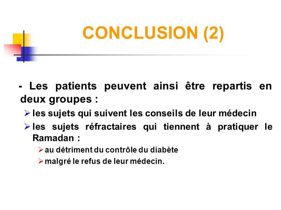 CONCLUSION (2) - Les patients peuvent ainsi être repartis en deux groupes : les sujets qui suivent les conseils de leur médecin les sujets réfractaire