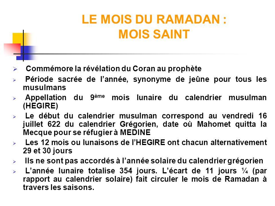 LE MOIS DU RAMADAN : MOIS SAINT Commémore la révélation du Coran au prophète Période sacrée de lannée, synonyme de jeûne pour tous les musulmans Appel