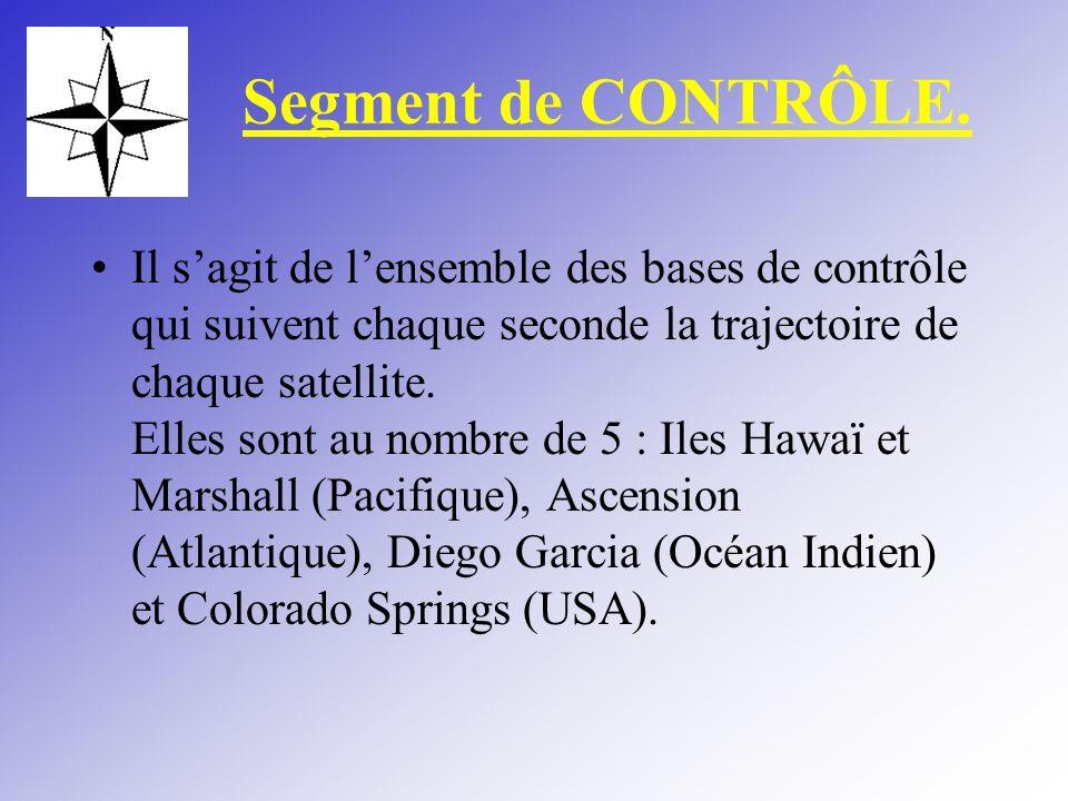 Segment de CONTRÔLE. Il sagit de lensemble des bases de contrôle qui suivent chaque seconde la trajectoire de chaque satellite. Elles sont au nombre d