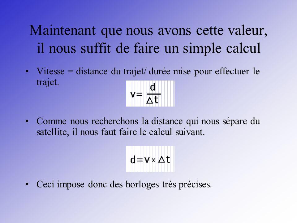 Maintenant que nous avons cette valeur, il nous suffit de faire un simple calcul Vitesse = distance du trajet/ durée mise pour effectuer le trajet. Co