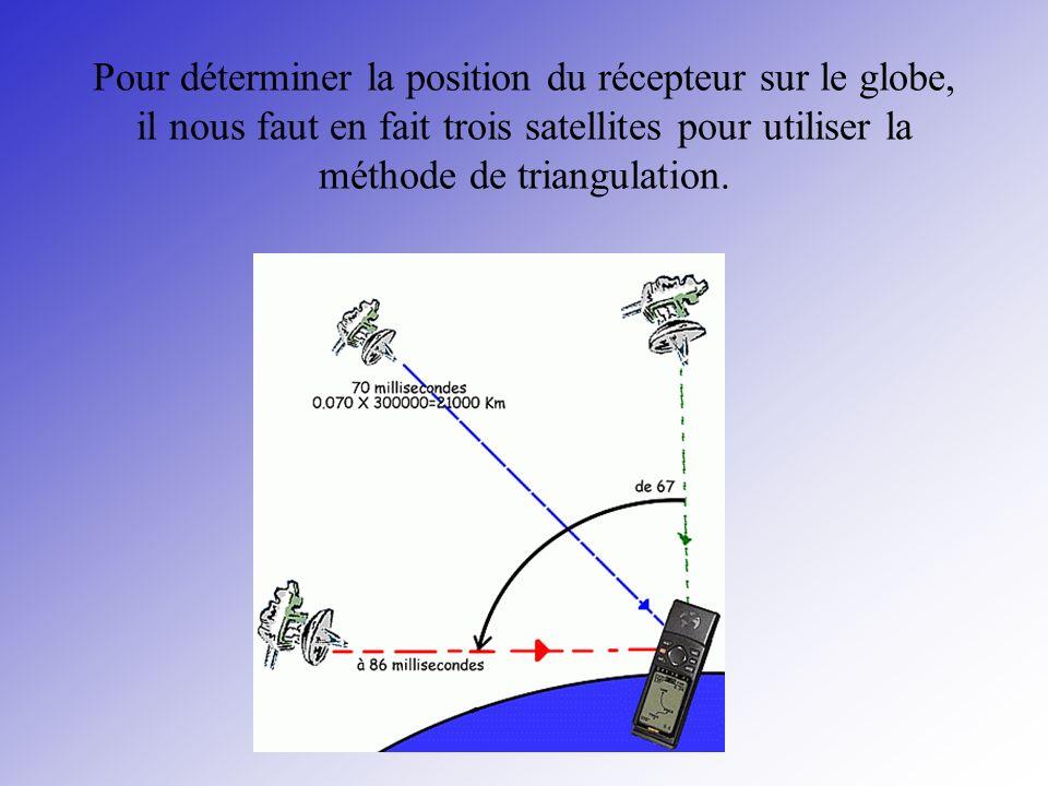 Pour déterminer la position du récepteur sur le globe, il nous faut en fait trois satellites pour utiliser la méthode de triangulation.