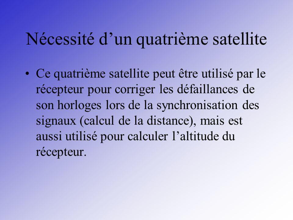 Nécessité dun quatrième satellite Ce quatrième satellite peut être utilisé par le récepteur pour corriger les défaillances de son horloges lors de la