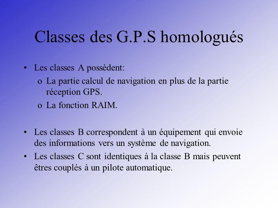 Classes des G.P.S homologués Les classes A possèdent: oLa partie calcul de navigation en plus de la partie réception GPS. oLa fonction RAIM. Les class