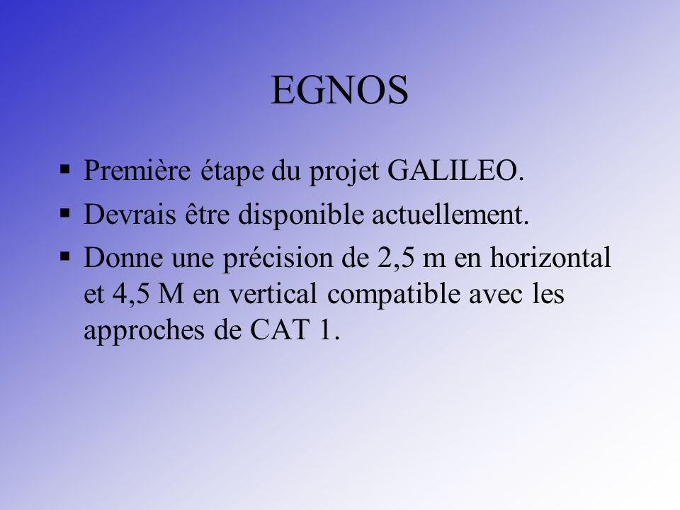 EGNOS Première étape du projet GALILEO. Devrais être disponible actuellement. Donne une précision de 2,5 m en horizontal et 4,5 M en vertical compatib