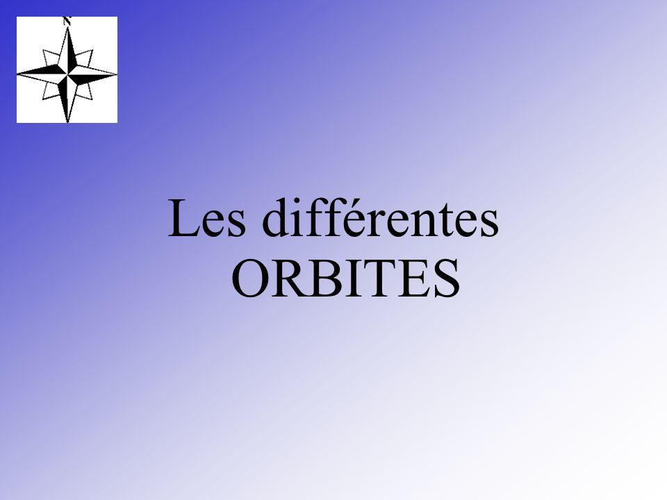 Les différentes ORBITES