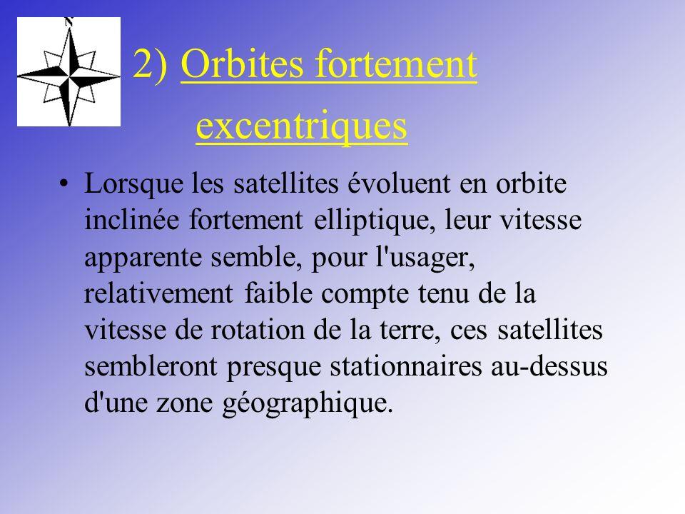 2) Orbites fortement excentriques Lorsque les satellites évoluent en orbite inclinée fortement elliptique, leur vitesse apparente semble, pour l'usage