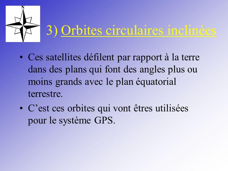 3) Orbites circulaires inclinées Ces satellites défilent par rapport à la terre dans des plans qui font des angles plus ou moins grands avec le plan é
