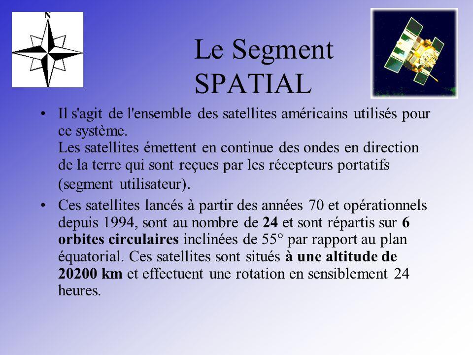 Le Segment SPATIAL Il s'agit de l'ensemble des satellites américains utilisés pour ce système. Les satellites émettent en continue des ondes en direct