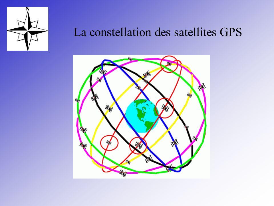 La constellation des satellites GPS
