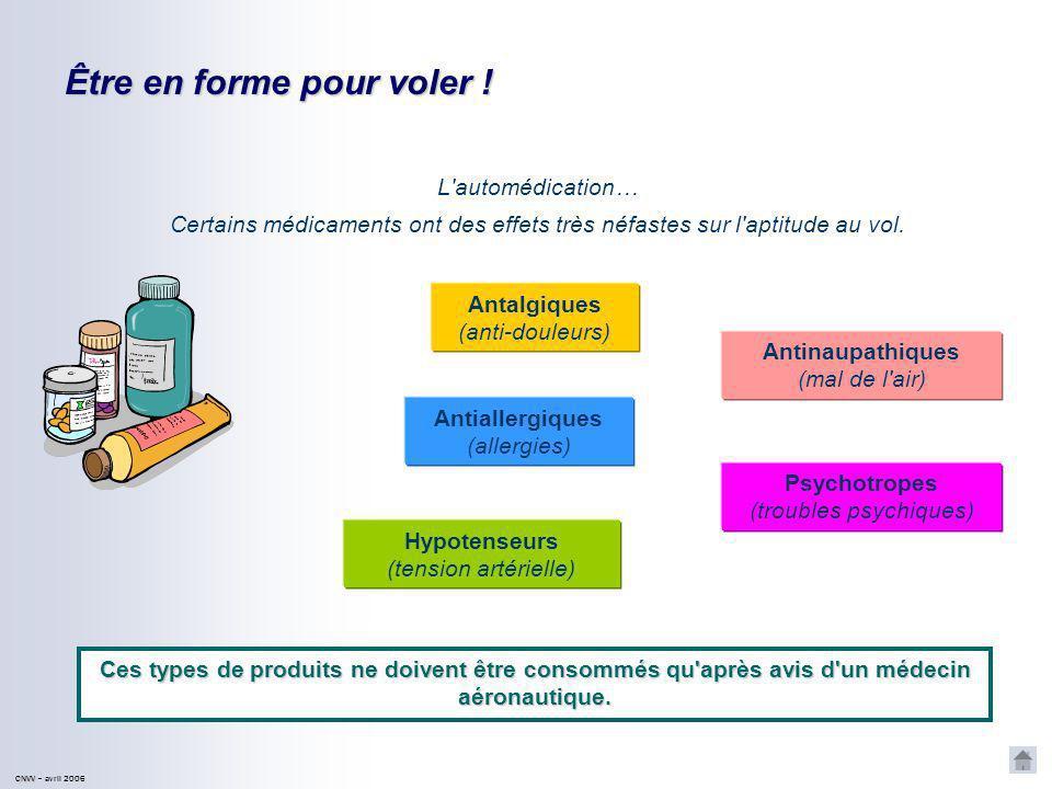 Être en forme pour voler ! CNVV CNVV – avril 2006 La consommation de certaines substances doit être prohibée… Alcool Stupéfiants Hypovigilance Altérat