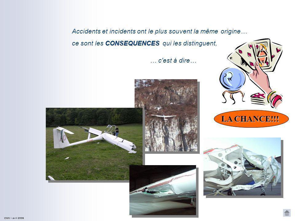 Incident évènement autre qu'un accident, lié à l'utilisation d'un aéronef : Définition : et indique qu'un accident a failli se produire (incident grav