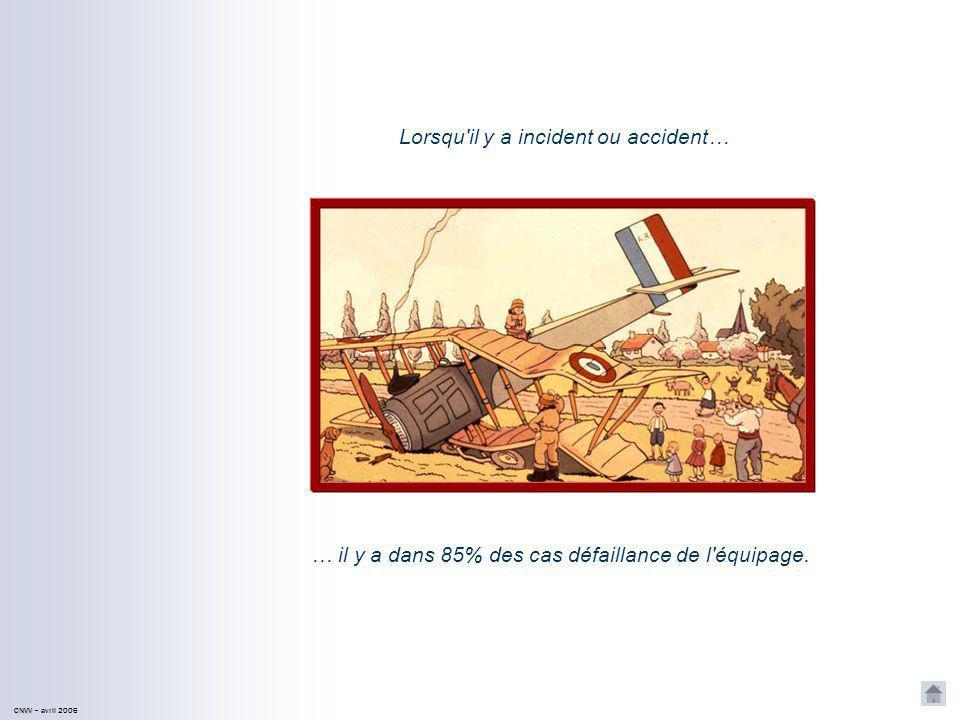 CNVV CNVV – avril 2006 ERREURS INCIDENTS INCIDENTSGRAVES ACCIDENT FATAL Un accident est la suite inéluctable… … de multiples erreurs… … tôt ou tard, amènent à l accident fatal.