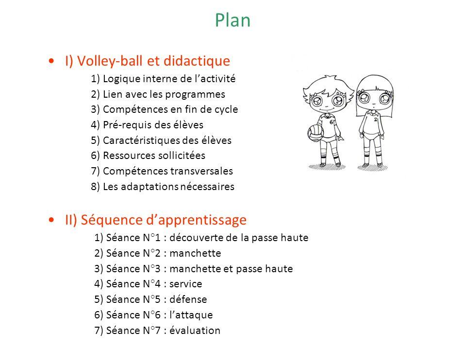 Plan I) Volley-ball et didactique 1) Logique interne de lactivité 2) Lien avec les programmes 3) Compétences en fin de cycle 4) Pré-requis des élèves