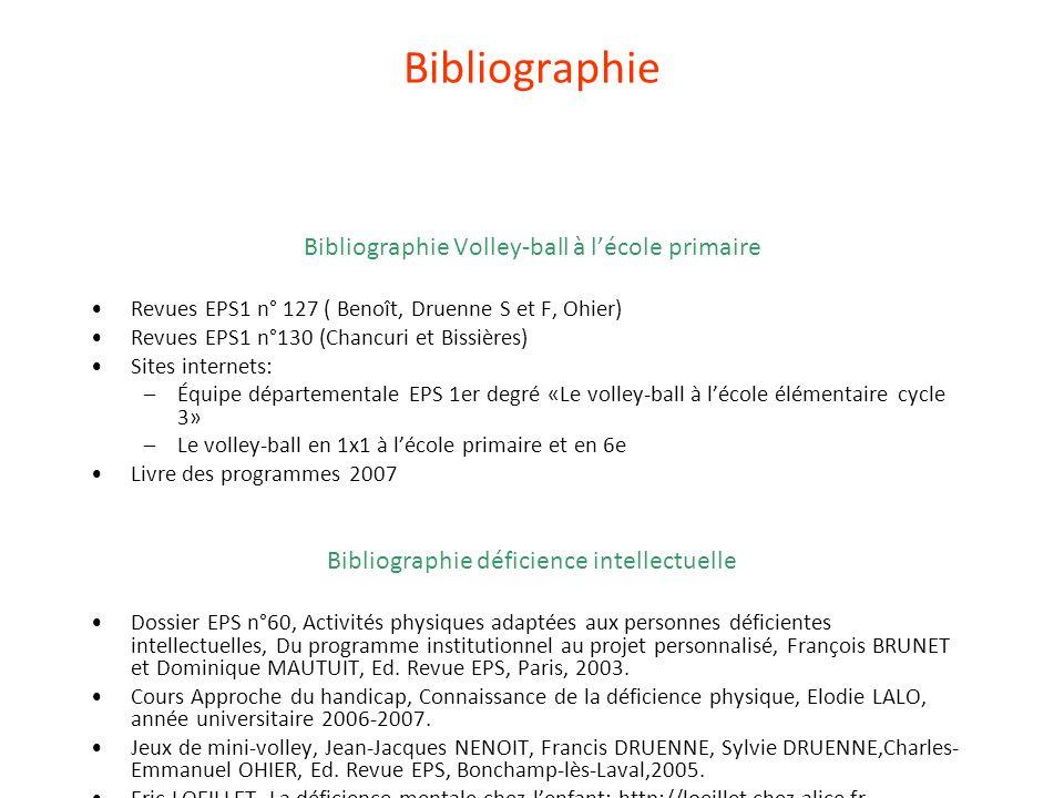 Bibliographie Bibliographie Volley-ball à lécole primaire Revues EPS1 n° 127 ( Benoît, Druenne S et F, Ohier) Revues EPS1 n°130 (Chancuri et Bissières