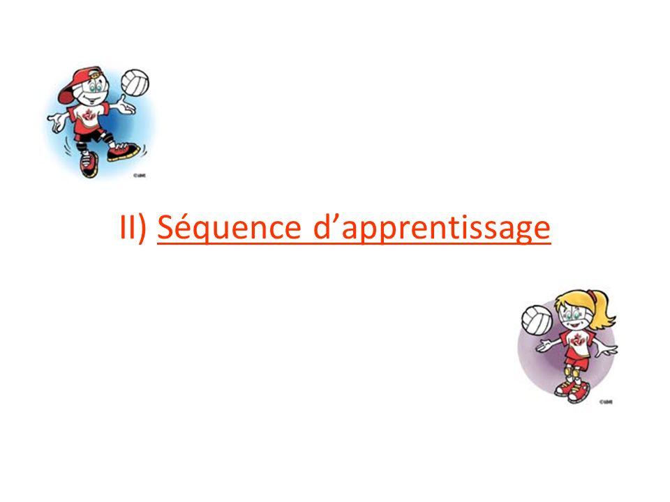 II) Séquence dapprentissage