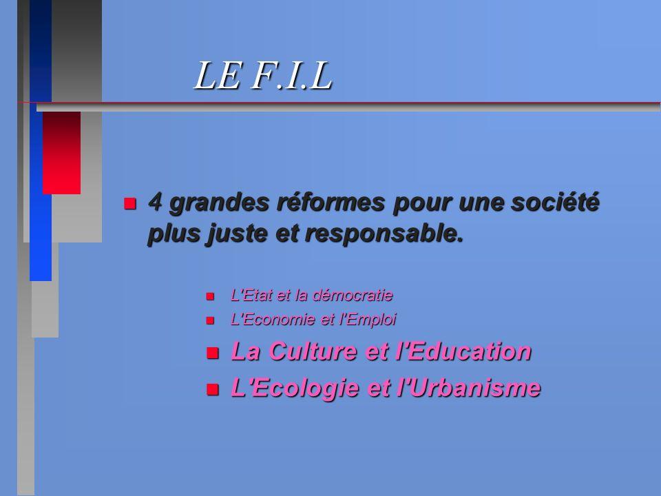 LE F.I.L L Economie & LEmploi.