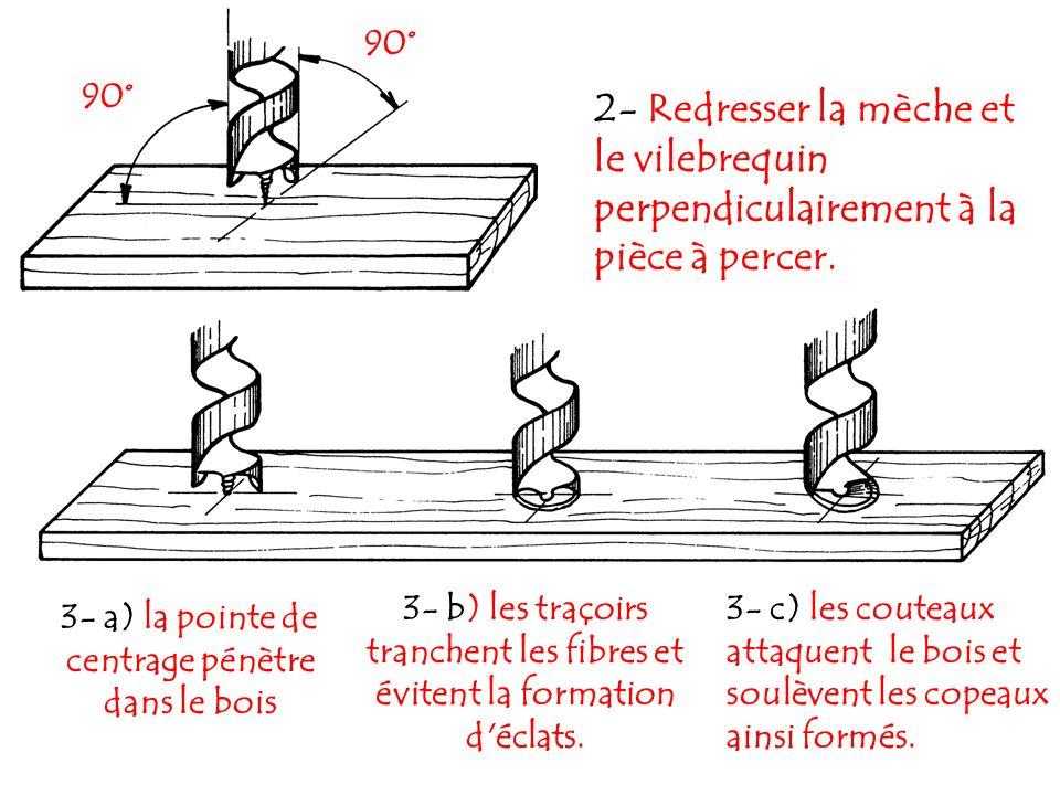 90° 2- Redresser la mèche et le vilebrequin perpendiculairement à la pièce à percer. 3- a) la pointe de centrage pénètre dans le bois 3- b) les traçoi