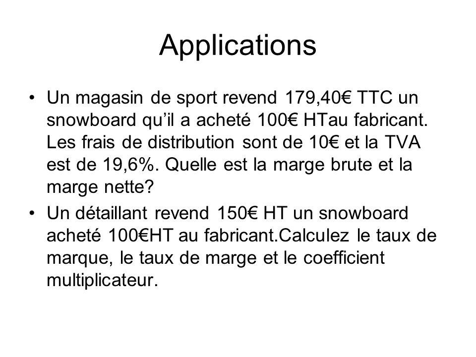 Applications Un magasin de sport revend 179,40 TTC un snowboard quil a acheté 100 HTau fabricant.