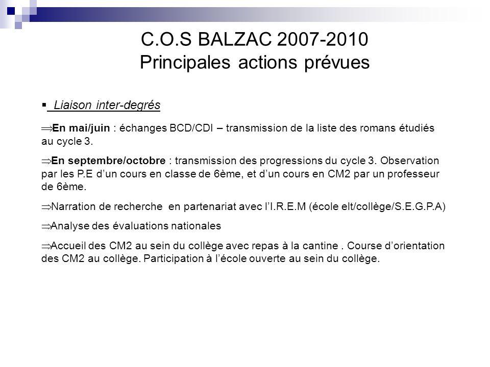 C.O.S BALZAC 2007-2010 Principales actions prévues Liaison inter-degrés En mai/juin : échanges BCD/CDI – transmission de la liste des romans étudiés a
