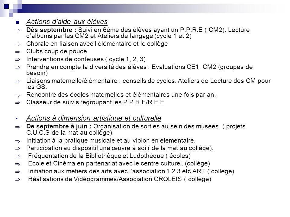 Actions daide aux élèves Dès septembre : Suivi en 6ème des élèves ayant un P.P.R.E ( CM2). Lecture dalbums par les CM2 et Ateliers de langage (cycle 1