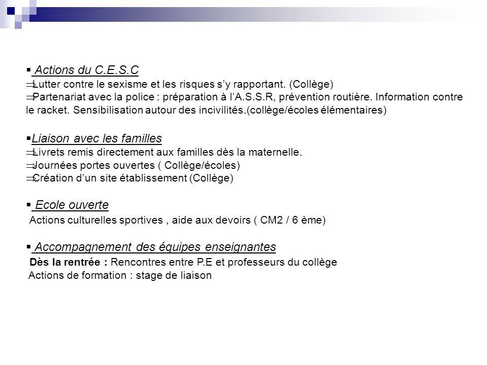 Actions du C.E.S.C Lutter contre le sexisme et les risques sy rapportant. (Collège) Partenariat avec la police : préparation à lA.S.S.R, prévention ro