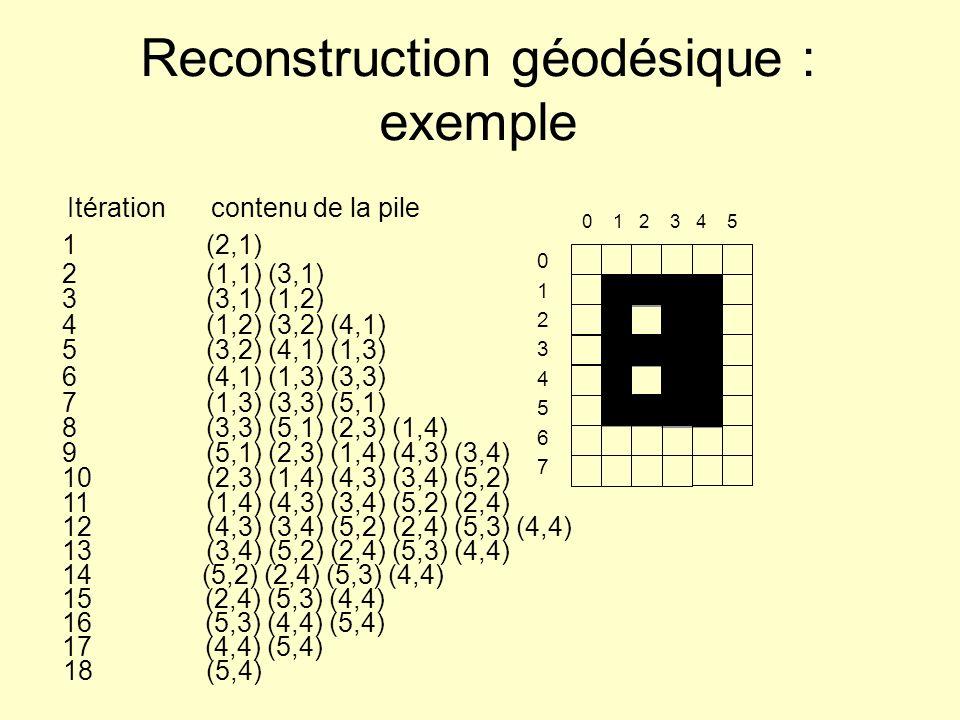 X Exemples dapplication (1) Reconstruction géodésique à partir de Y Algorithme : k=0; Pour chaque pixel s de X : si x s et !z s : - calcul de E B X ({s}) - k++ - t E B X ({s}), z t =k # composantes connexes = k Etiquettage de composantes connexes
