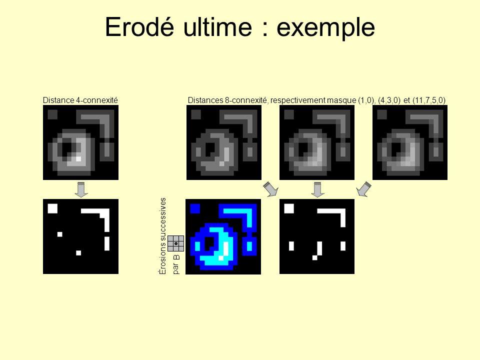 Transformation en tout ou rien : cas binaire Définition : teste lappartenance de certains voisins à X ET de certains autres à X c Notation des éléments structurants : noir = objet (1), blanc = fond (0), gris = quelconque Ex.