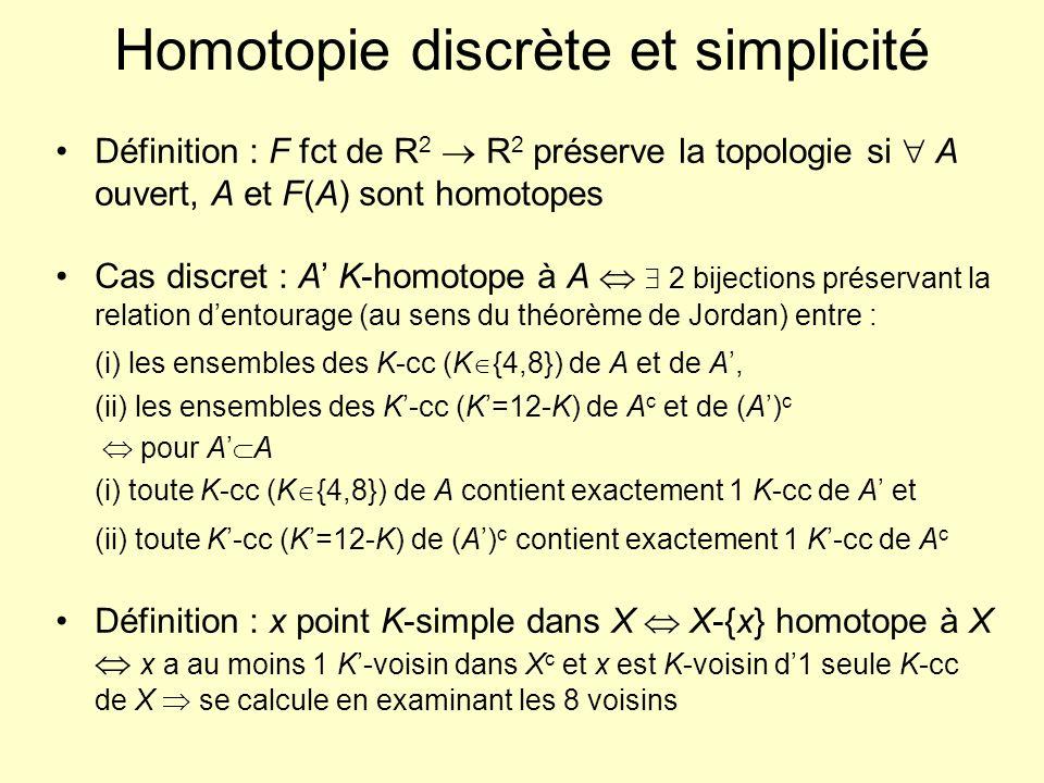 Homotopie discrète et simplicité Propriété : x est K-simple N K X ( x )=1 Retrait des points K-simples : –séquentiel perte des propriétés métriques, –parallèle risque de perte de lhomotopie –solution : ¼ parallèle : on ne retire ensemble que les points qui ont 1 voisin Nord (resp.