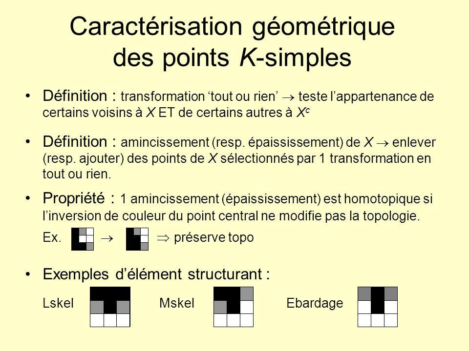 Caractérisation géométrique des points K-simples Définition : transformation tout ou rien teste lappartenance de certains voisins à X ET de certains a