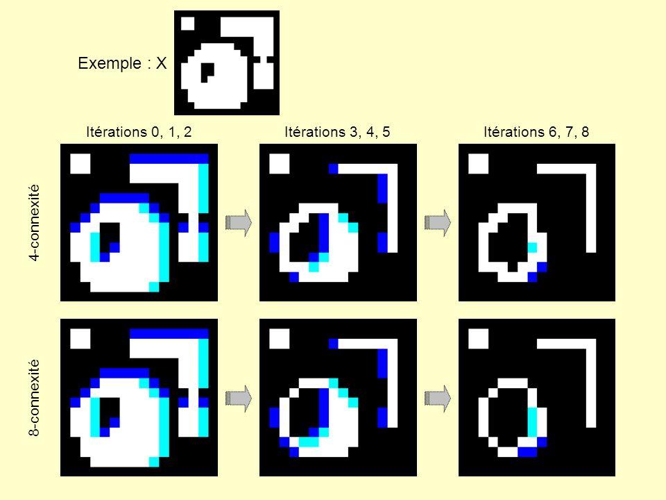 Exemple : X 8-connexité 4-connexité Itérations 0, 1, 2Itérations 3, 4, 5Itérations 6, 7, 8
