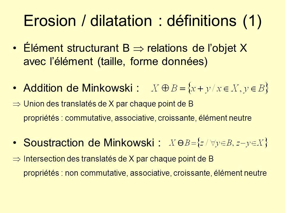 Erosion / dilatation : définitions (2) Dilatation (binaire) : lieu géométr.