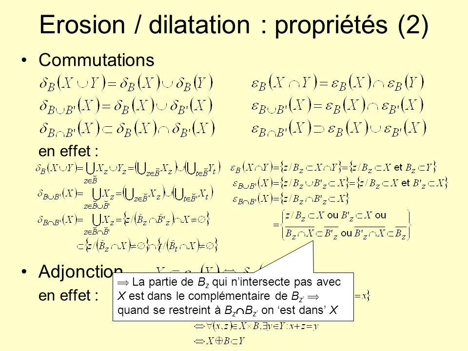 Erosion / dilatation : propriétés (2) Commutations en effet : Adjonction en effet : La partie de B z qui nintersecte pas avec X est dans le complément