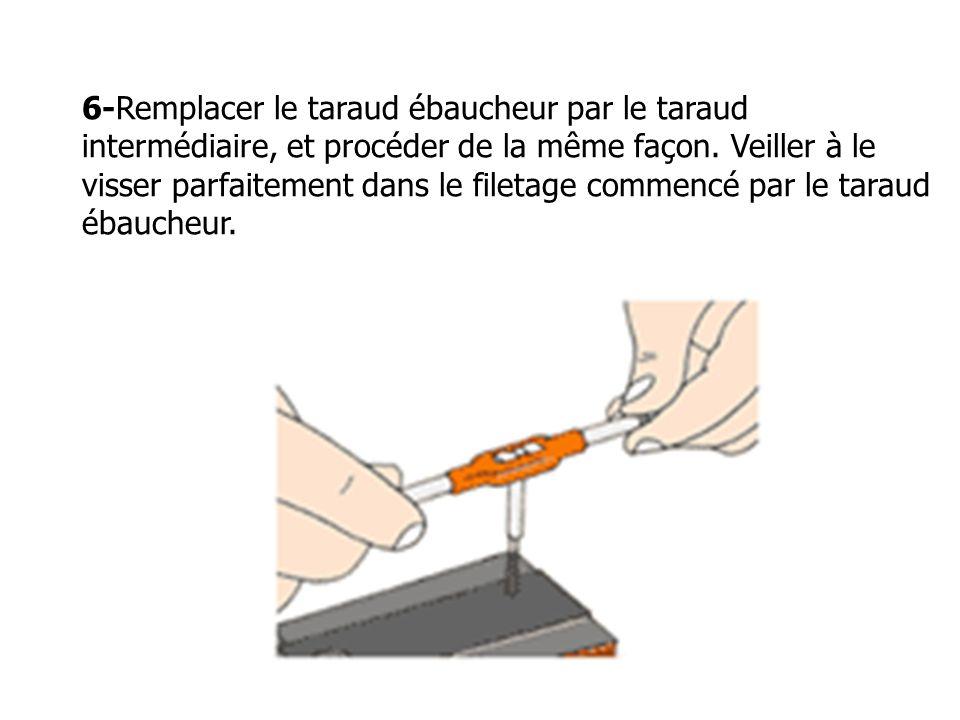 6-Remplacer le taraud ébaucheur par le taraud intermédiaire, et procéder de la même façon. Veiller à le visser parfaitement dans le filetage commencé
