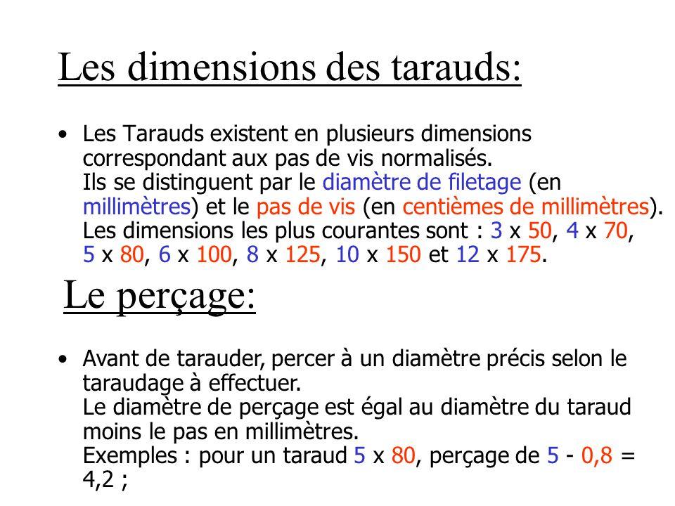 Les dimensions des tarauds: Les Tarauds existent en plusieurs dimensions correspondant aux pas de vis normalisés. Ils se distinguent par le diamètre d