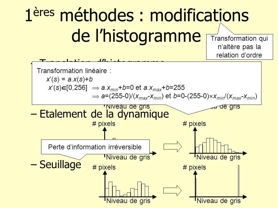 1 ères méthodes : modifications de lhistogramme –Translation dhistogramme –Etalement de la dynamique –Seuillage Niveau de gris # pixels Niveau de gris