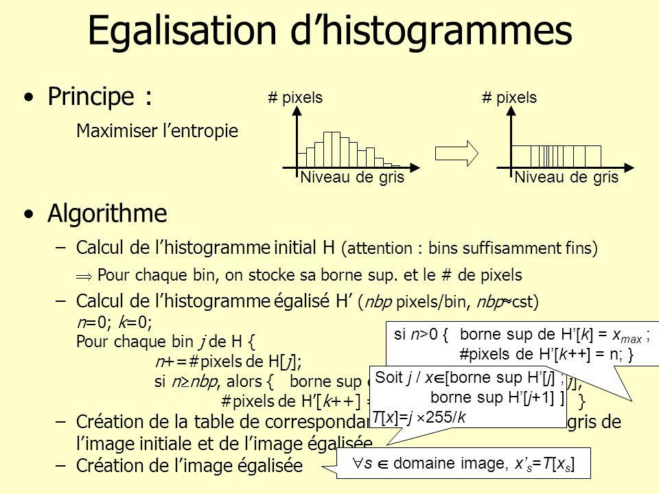 Egalisation dhistogrammes Principe : Maximiser lentropie Niveau de gris # pixels Niveau de gris # pixels Algorithme –Calcul de lhistogramme initial H