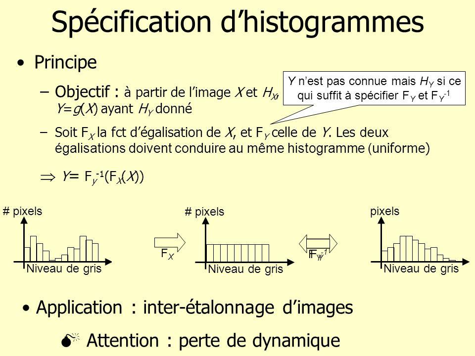 Spécification dhistogrammes Principe –Objectif : à partir de limage X et H X, son histogramme, on calcule Y=g(X) ayant H Y donné –Soit F X la fct déga