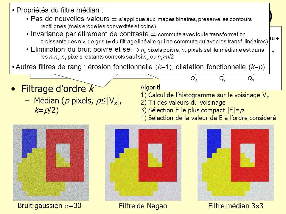 Quelques filtres lisseurs de base (III) Filtrage non linéaire –De Nagao –SNN ( Symetric Nearest Neighbor ) Filtrage dordre k –Médian (p pixels, p|V s