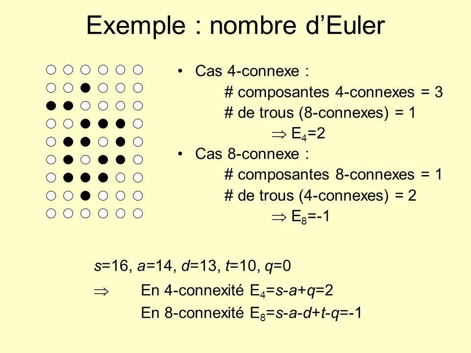Exemple : nombre dEuler Cas 4-connexe : # composantes 4-connexes = 3 # de trous (8-connexes) = 1 E 4 =2 Cas 8-connexe : # composantes 8-connexes = 1 #