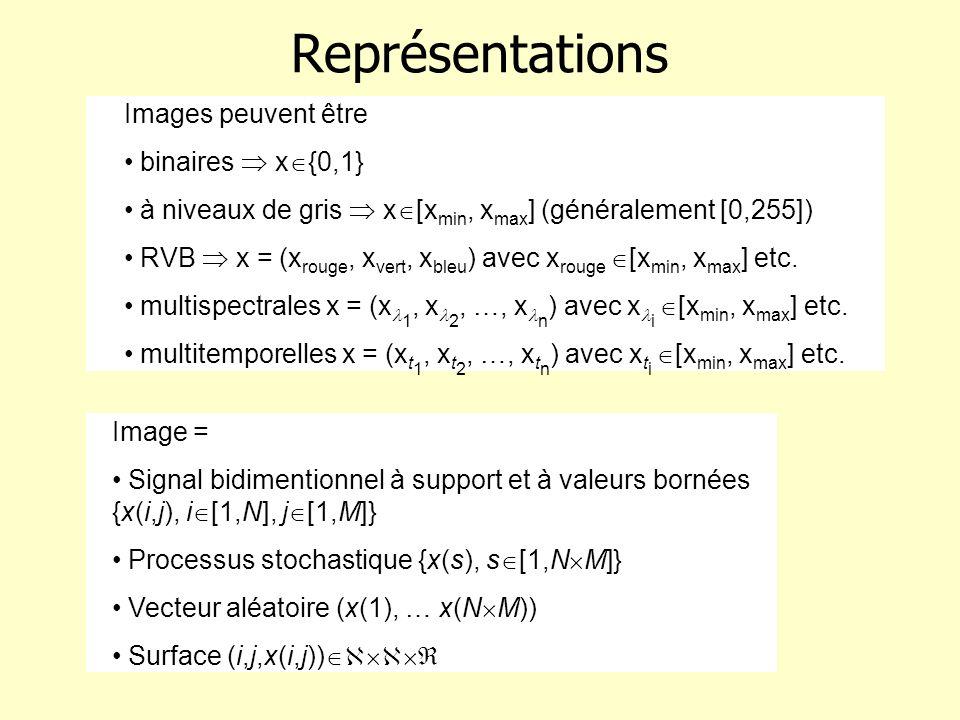 Représentations Image = Signal bidimentionnel à support et à valeurs bornées {x(i,j), i [1,N], j [1,M]} Processus stochastique {x(s), s [1,N M]} Vecte