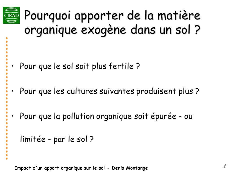 Impact d'un apport organique sur le sol - Denis Montange 2 Pourquoi apporter de la matière organique exogène dans un sol ? Pour que le sol soit plus f