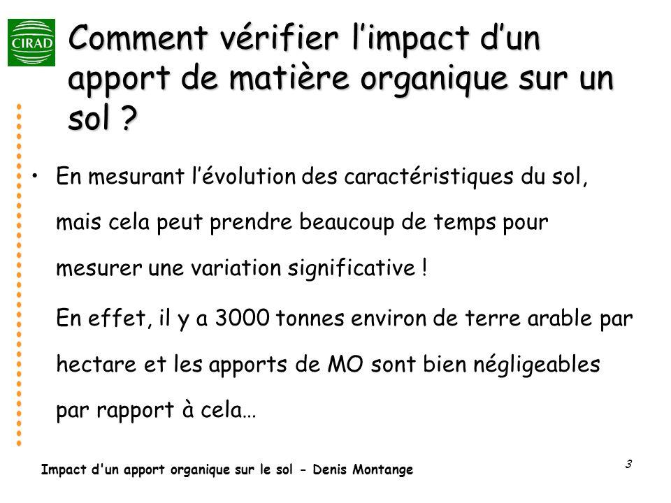 Impact d'un apport organique sur le sol - Denis Montange 3 Comment vérifier limpact dun apport de matière organique sur un sol ? En mesurant lévolutio