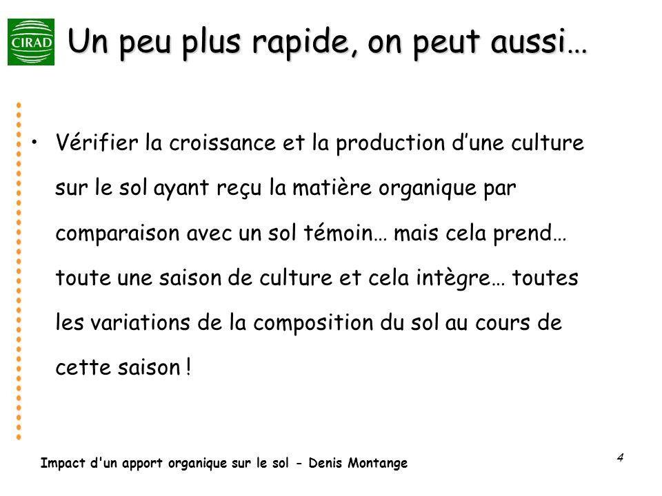 Impact d'un apport organique sur le sol - Denis Montange 4 Un peu plus rapide, on peut aussi… Vérifier la croissance et la production dune culture sur
